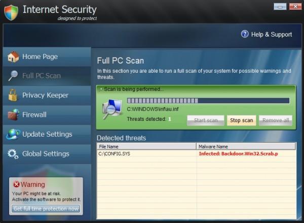 Internet Security Premium