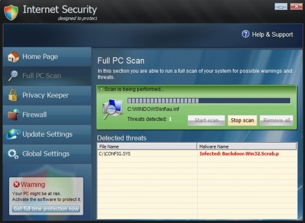 internet_security_pro