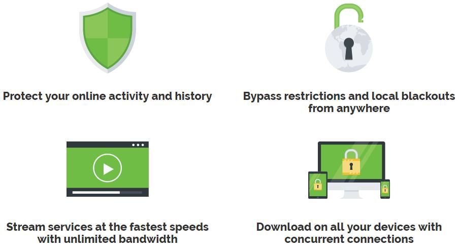 Private internet access ip location