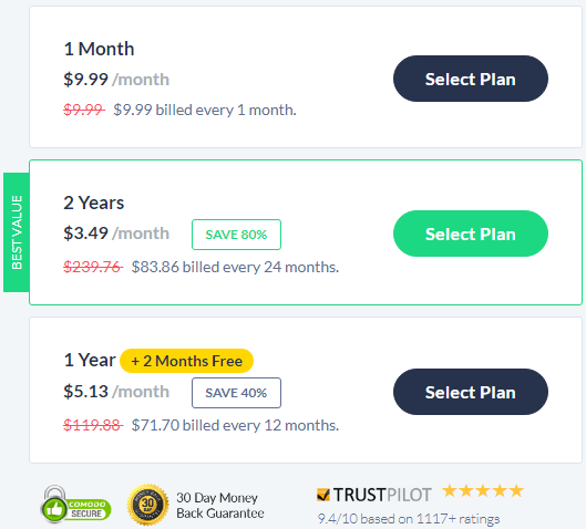 Safervpn coupon code get 80 off promo code 2018 yoocare how to safervpn coupon code get 80 off promo code fandeluxe Gallery