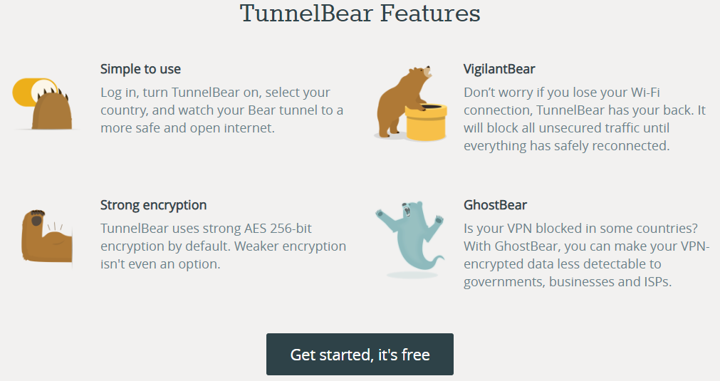 TunnelBear Discount Coupon: Save 50% Off 2019 - YooCare How