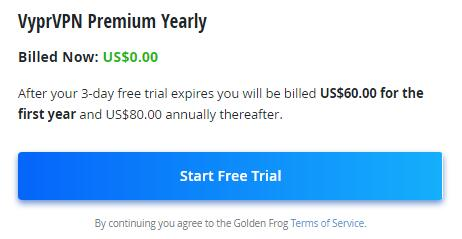 VyprVPN Free Trial: Get 3 Days Free Account 2019 - YooCare How-to